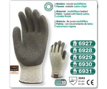 https://www.pros-shop.com/193-thickbox/gants-taeki-5-paume-enduit-latex.jpg